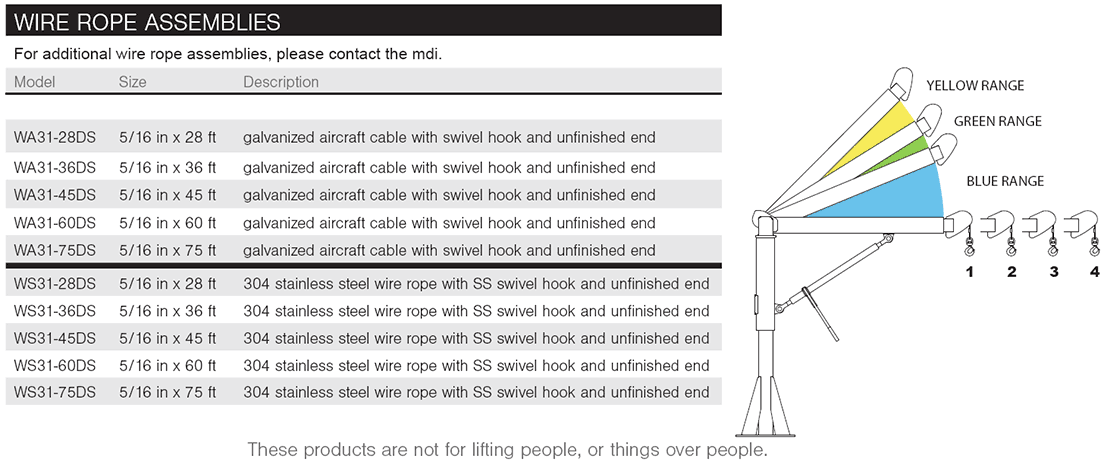 Captain Series Wire Rope Options Chart