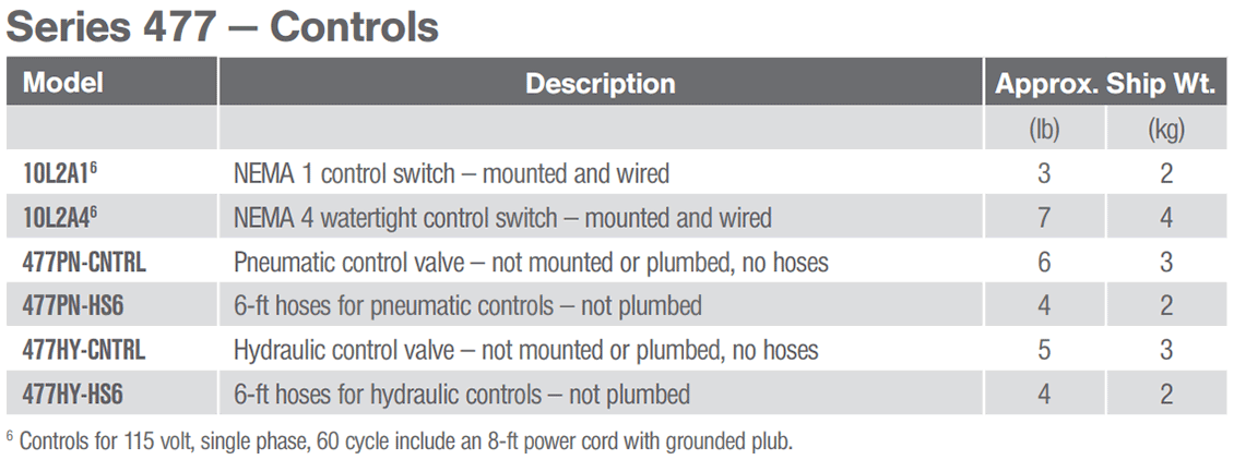 477 portable power Winches control options