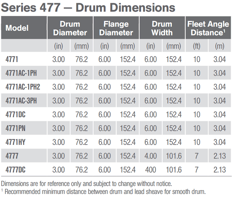 Dim. 477 drum portable power Winches