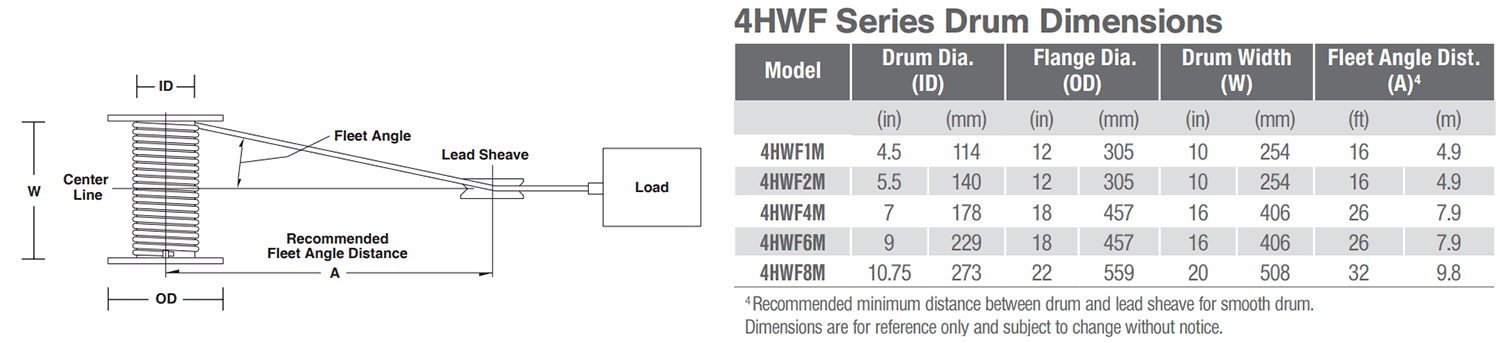 Dim. 4HWF Power Winches