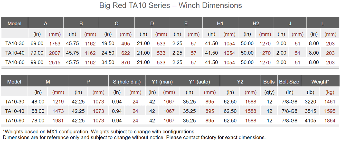 Dimensions chart TA10 Series Air Winches