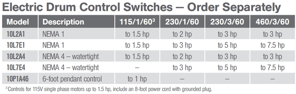 options chart 4WS Power Winches