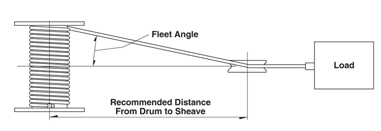 Dimensions for 4WP2 Drum