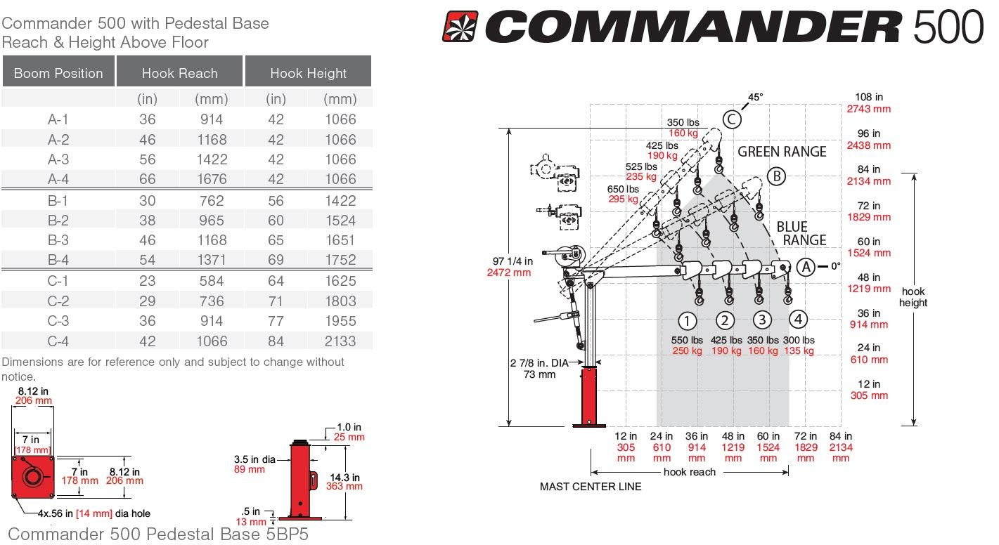 Commander 5PT5 Dimensions with Pedestal