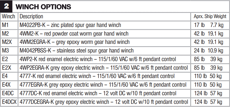First Mate Winch Options Chart